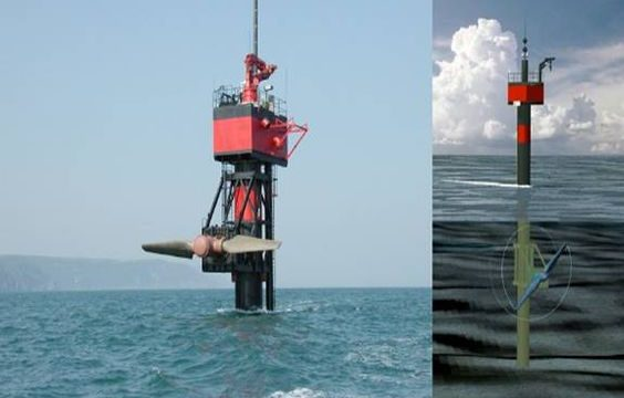 Présentation éolienne sous-marine (hydrolienne) :